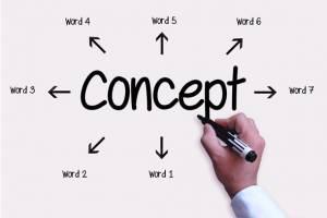 Concepts - BrandYou Digital Agency