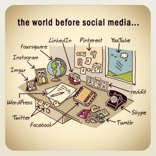 Social Media - BrandYou Digital Agency